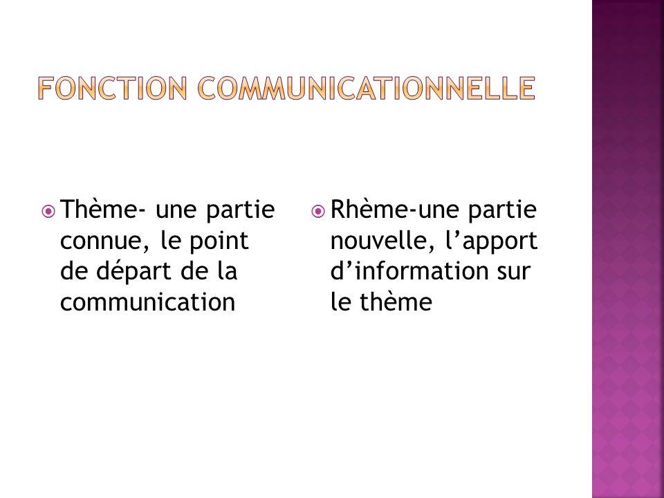  Thème- une partie connue, le point de départ de la communication  Rhème-une partie nouvelle, l'apport d'information sur le thème