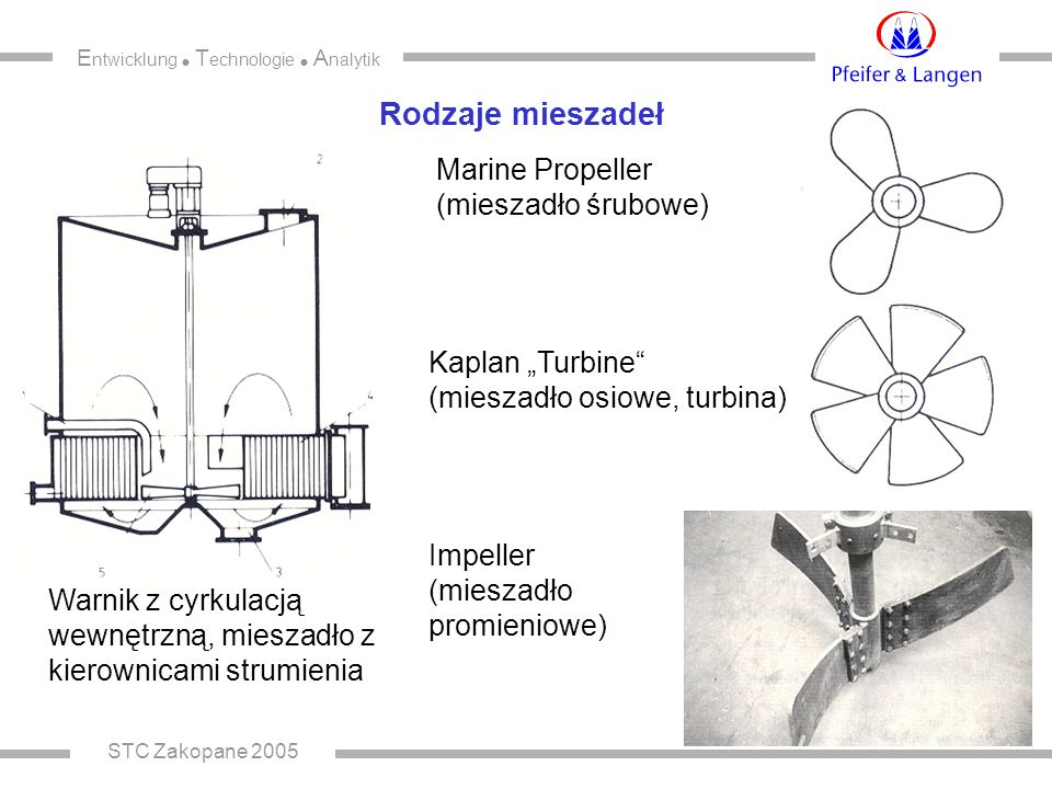 """E ntwicklung  T echnologie  A nalytik STC Zakopane 2005 11 Rodzaje mieszadeł Marine Propeller (mieszadło śrubowe) Kaplan """"Turbine"""" (mieszadło osiowe"""