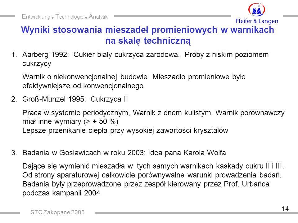 E ntwicklung  T echnologie  A nalytik STC Zakopane 2005 14 Wyniki stosowania mieszadeł promieniowych w warnikach na skalę techniczną 1.Aarberg 1992: Cukier bialy cukrzyca zarodowa, Próby z niskim poziomem cukrzycy Warnik o niekonwencjonalnej budowie.