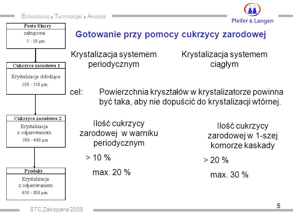 E ntwicklung  T echnologie  A nalytik STC Zakopane 2005 5 Gotowanie przy pomocy cukrzycy zarodowej cel: Powierzchnia kryształów w krystalizatorze po