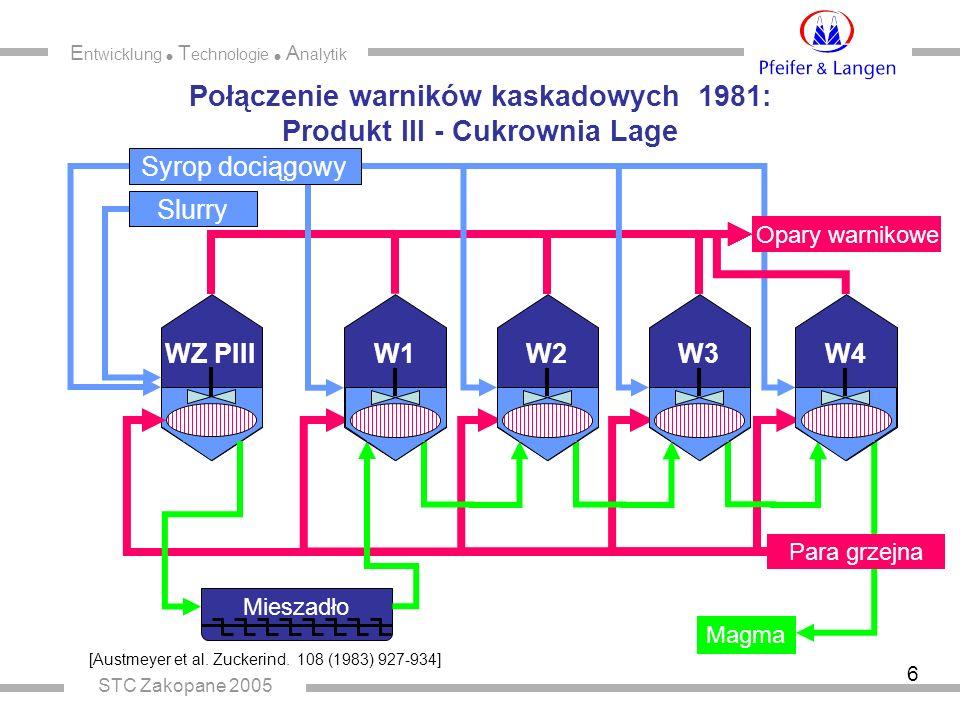E ntwicklung  T echnologie  A nalytik STC Zakopane 2005 6 Połączenie warników kaskadowych 1981: Produkt III - Cukrownia Lage WZ PIII Para grzejna Mieszadło Slurry W1W1 W2W2 W3W3 W4W4 Opary warnikowe Syrop dociągowy Magma [Austmeyer et al.