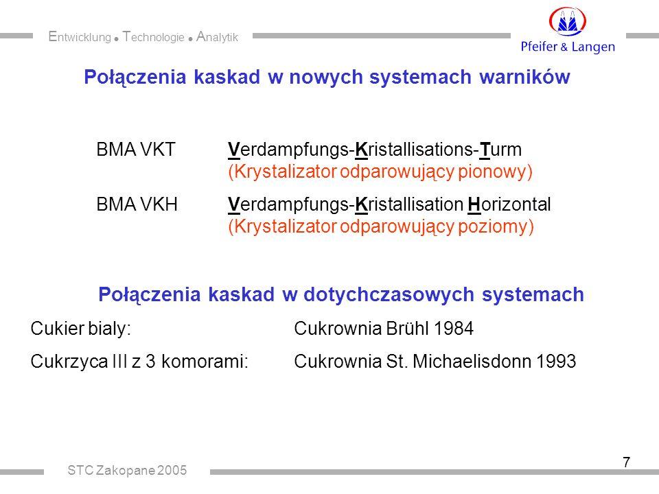 E ntwicklung  T echnologie  A nalytik STC Zakopane 2005 7 Połączenia kaskad w nowych systemach warników BMA VKTVerdampfungs-Kristallisations-Turm (K