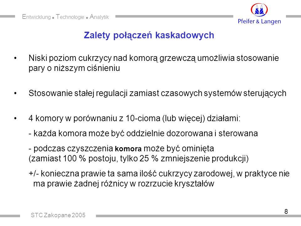 E ntwicklung  T echnologie  A nalytik STC Zakopane 2005 8 Zalety połączeń kaskadowych Niski poziom cukrzycy nad komorą grzewczą umożliwia stosowanie