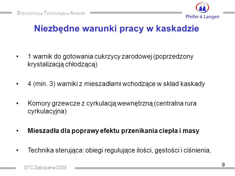 E ntwicklung  T echnologie  A nalytik STC Zakopane 2005 9 Niezbędne warunki pracy w kaskadzie 1 warnik do gotowania cukrzycy zarodowej (poprzedzony krystalizacją chłodzącą) 4 (min.