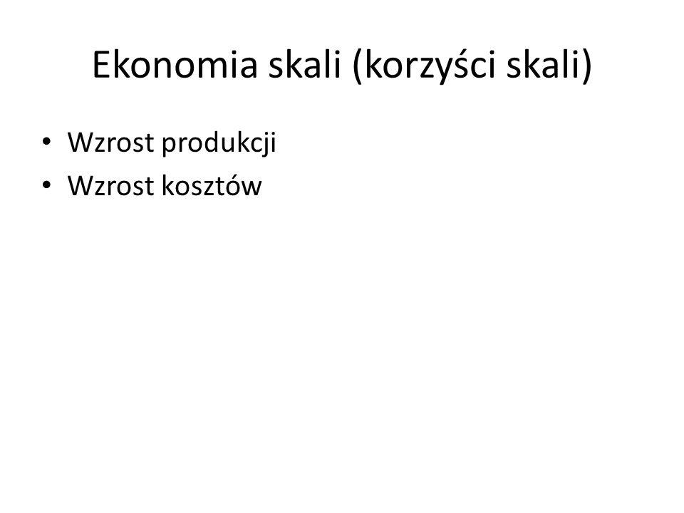 Ekonomia skali (korzyści skali) Wzrost produkcji Wzrost kosztów