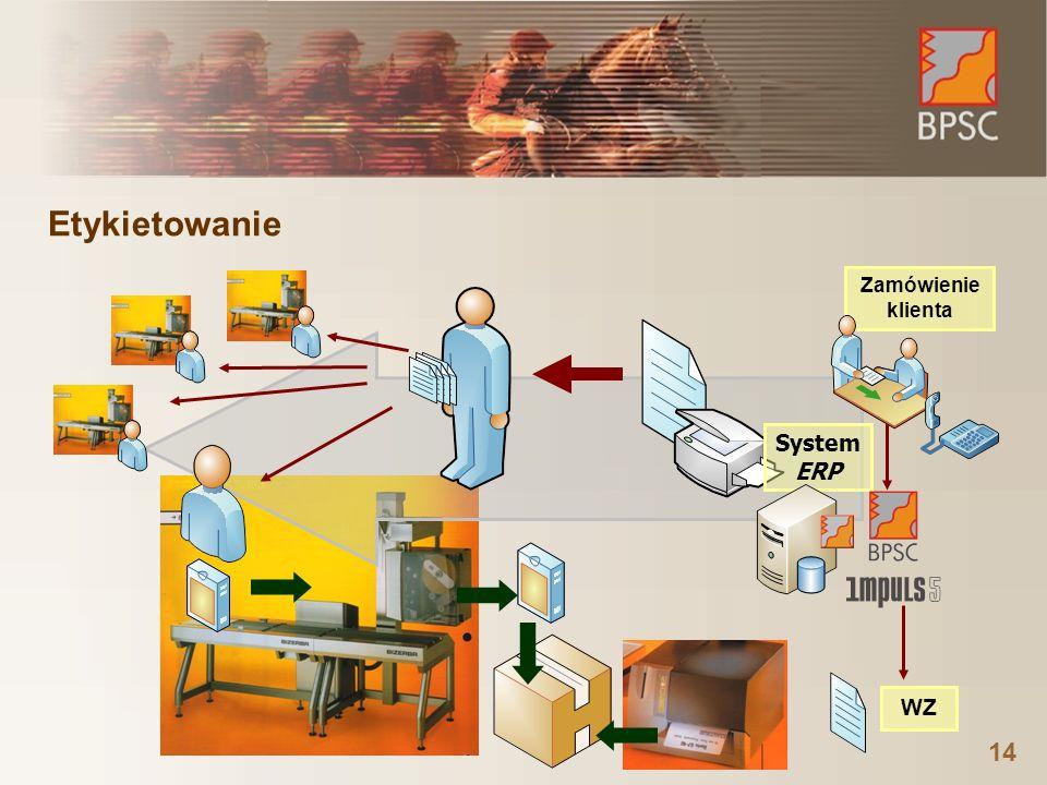 Etykietowanie 14 Zamówienie klienta WZ System ERP