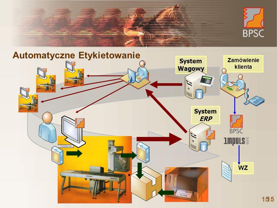 15 Zamówienie klienta System ERP WZ System Wagowy Automatyczne Etykietowanie 15