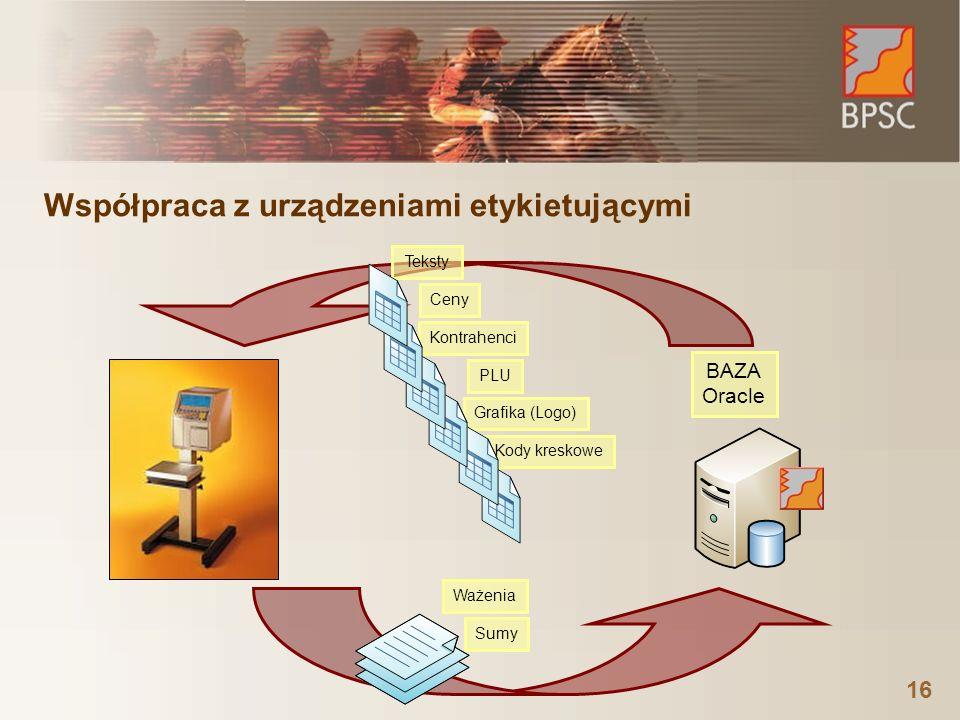Współpraca z urządzeniami etykietującymi 16 Kody kreskoweGrafika (Logo)PLUKontrahenciCeny Teksty Ważenia Sumy BAZA Oracle