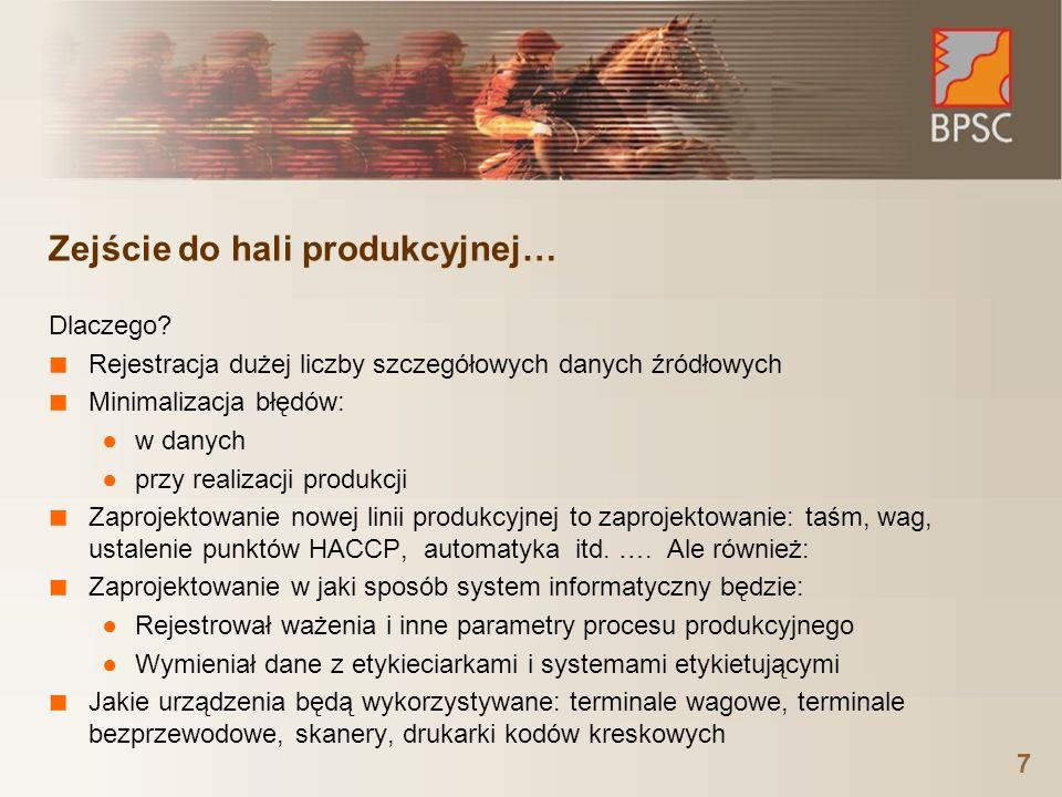 Zejście do hali produkcyjnej… Dlaczego? ■ Rejestracja dużej liczby szczegółowych danych źródłowych ■ Minimalizacja błędów: ●w danych ●przy realizacji