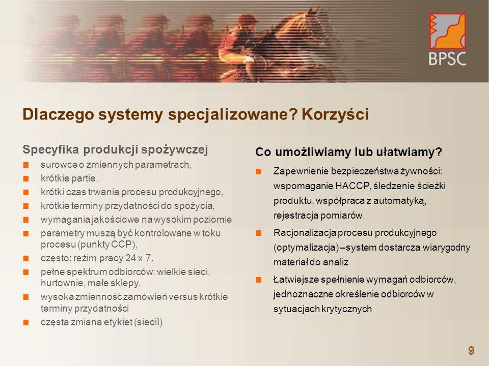 Dlaczego systemy specjalizowane? Korzyści Specyfika produkcji spożywczej ■ surowce o zmiennych parametrach, ■ krótkie partie, ■ krótki czas trwania pr