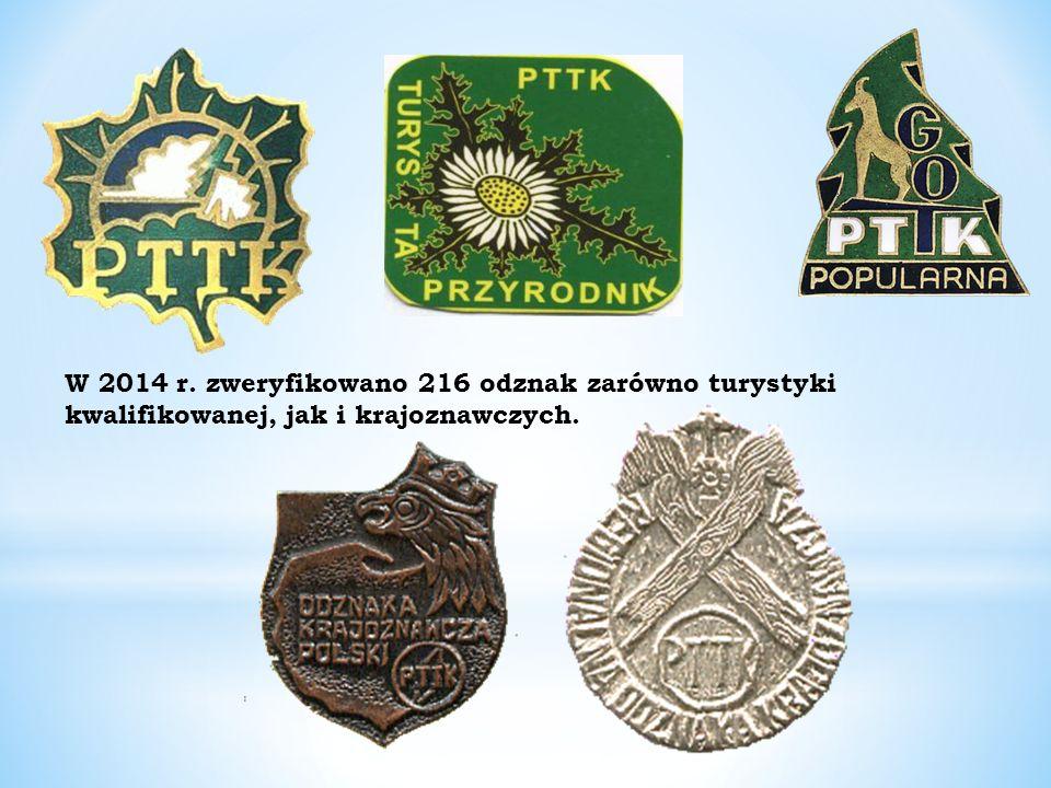 W 2014 r. zweryfikowano 216 odznak zarówno turystyki kwalifikowanej, jak i krajoznawczych.