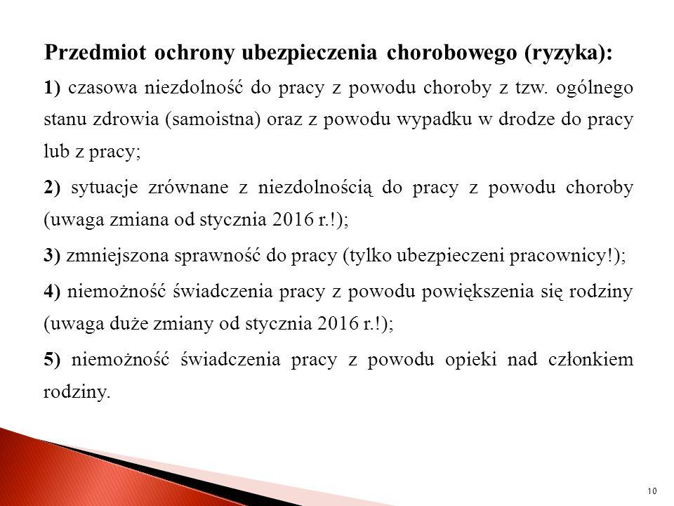 Przedmiot ochrony ubezpieczenia chorobowego (ryzyka): 1) czasowa niezdolność do pracy z powodu choroby z tzw. ogólnego stanu zdrowia (samoistna) oraz