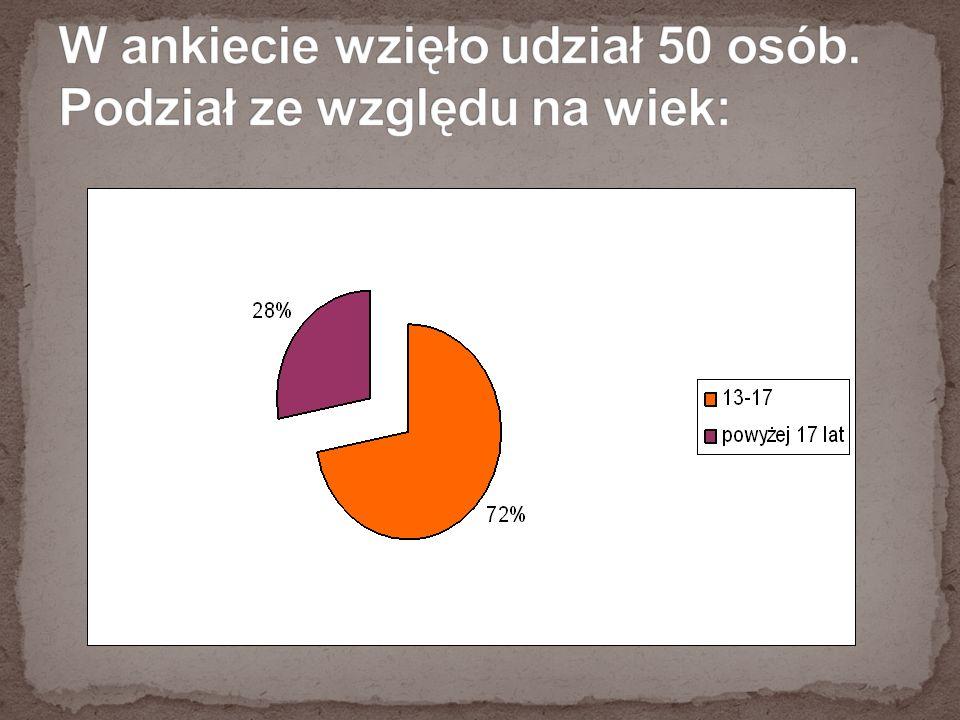 Aby uzyskać pełny obraz wiedzy naszego społeczeństwa o organizacji Greenpeace przeprowadziłyśmy ankietę dotyczącą podstawowych informacji o tej organizacji