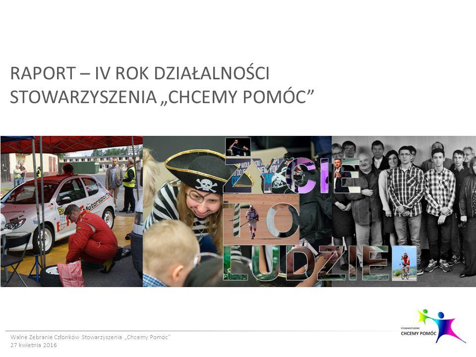 """Bale karnawałowe dla dzieci pracowników Grupy KOPEX w Katowicach i Zabrzu Styczeń 2015 Walne Zebranie Członków Stowarzyszenia """"Chcemy Pomóc 27 kwietnia 2016"""