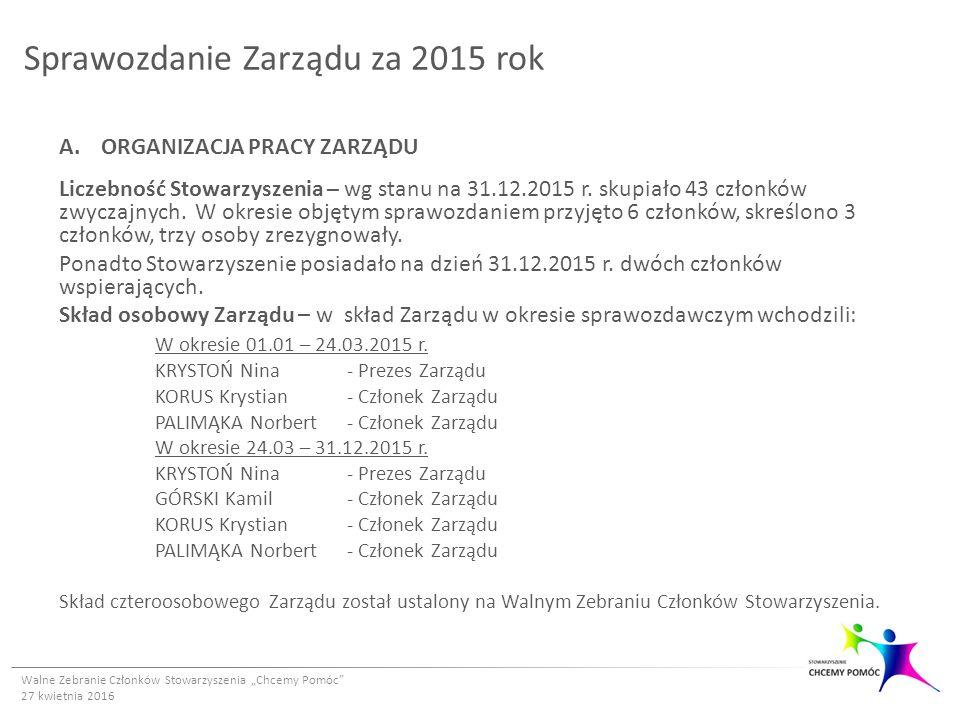 Sprawozdanie Zarządu za 2015 rok A.ORGANIZACJA PRACY ZARZĄDU Liczebność Stowarzyszenia – wg stanu na 31.12.2015 r.