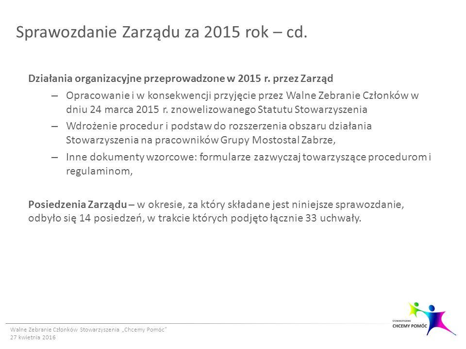 Sprawozdanie Zarządu za 2015 rok – cd. Działania organizacyjne przeprowadzone w 2015 r.