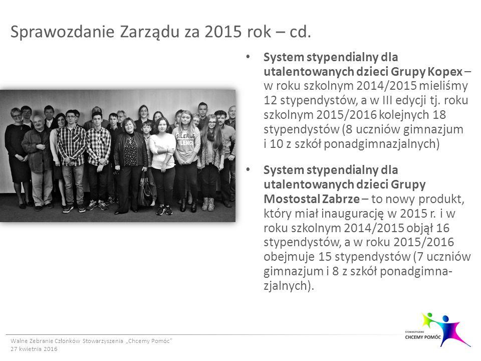Sprawozdanie Zarządu za 2015 rok – cd.