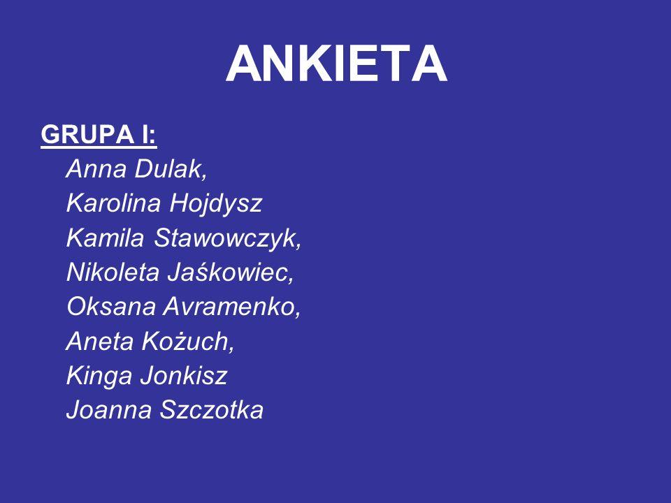 ANKIETA GRUPA I: Anna Dulak, Karolina Hojdysz Kamila Stawowczyk, Nikoleta Jaśkowiec, Oksana Avramenko, Aneta Kożuch, Kinga Jonkisz Joanna Szczotka