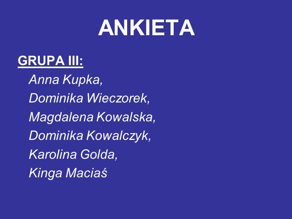 ANKIETA GRUPA III: Anna Kupka, Dominika Wieczorek, Magdalena Kowalska, Dominika Kowalczyk, Karolina Golda, Kinga Maciaś