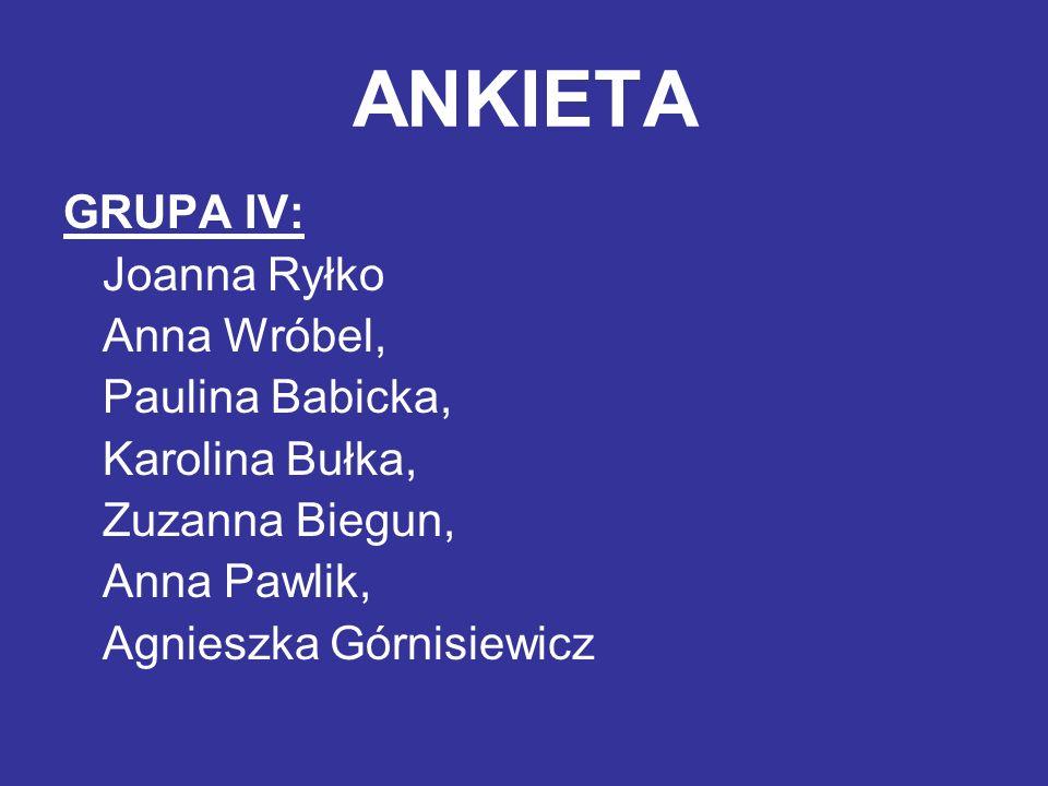 ANKIETA GRUPA IV: Joanna Ryłko Anna Wróbel, Paulina Babicka, Karolina Bułka, Zuzanna Biegun, Anna Pawlik, Agnieszka Górnisiewicz