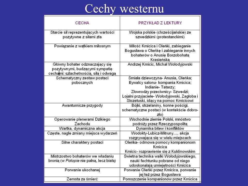 Cechy westernu