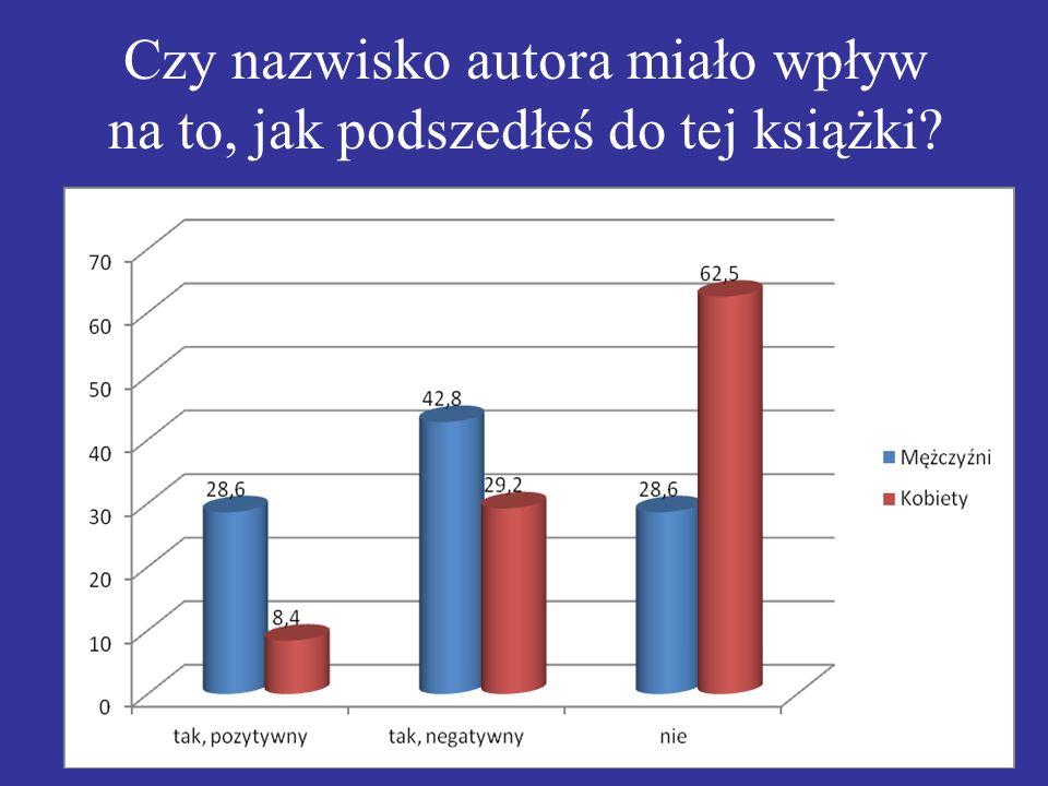 Cechy powieści historycznej por.: Słownik terminów literackich, red.