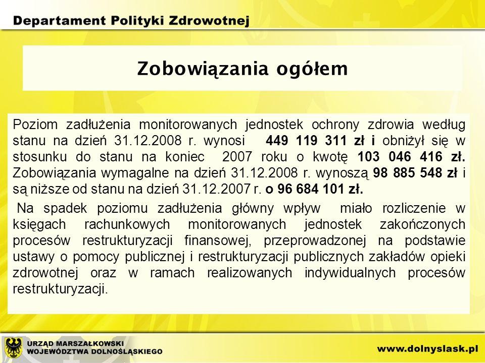 Zobowi ą zania ogó ł em Poziom zadłużenia monitorowanych jednostek ochrony zdrowia według stanu na dzień 31.12.2008 r. wynosi 449 119 311 zł i obniżył
