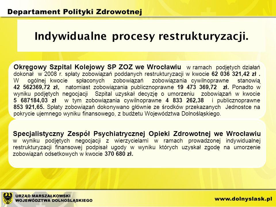 Okręgowy Szpital Kolejowy SP ZOZ we Wrocławiu w ramach podjętych działań dokonał w 2008 r. spłaty zobowiązań poddanych restrukturyzacji w kwocie 62 03