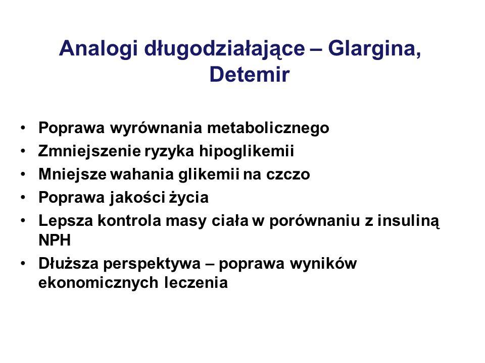 Analogi długodziałające – Glargina, Detemir Poprawa wyrównania metabolicznego Zmniejszenie ryzyka hipoglikemii Mniejsze wahania glikemii na czczo Poprawa jakości życia Lepsza kontrola masy ciała w porównaniu z insuliną NPH Dłuższa perspektywa – poprawa wyników ekonomicznych leczenia
