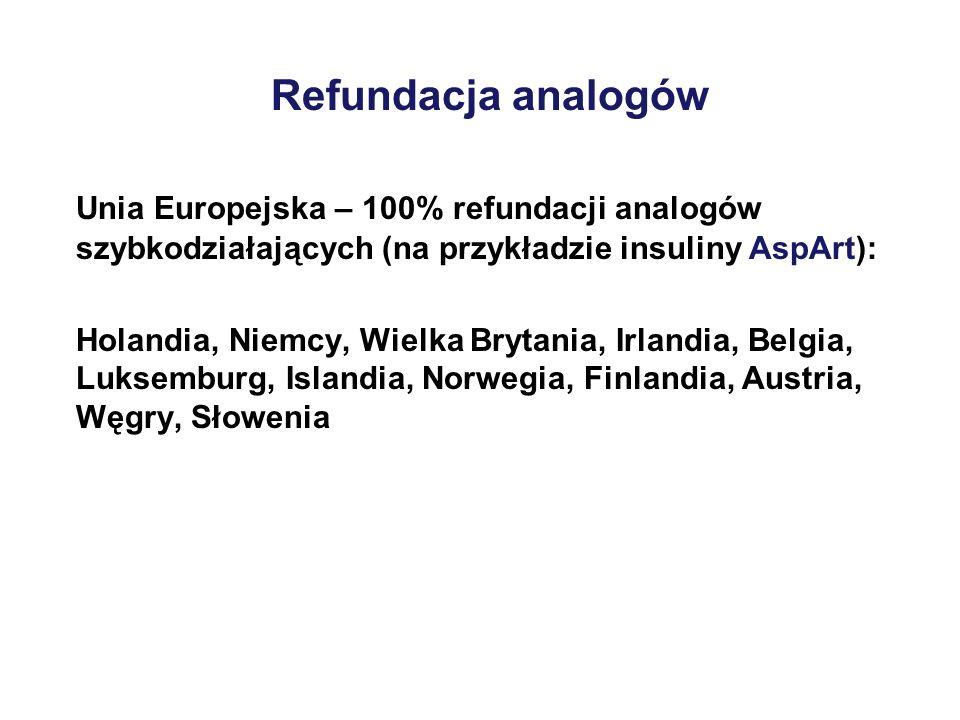 Refundacja analogów Unia Europejska – 100% refundacji analogów szybkodziałających (na przykładzie insuliny AspArt): Holandia, Niemcy, Wielka Brytania, Irlandia, Belgia, Luksemburg, Islandia, Norwegia, Finlandia, Austria, Węgry, Słowenia