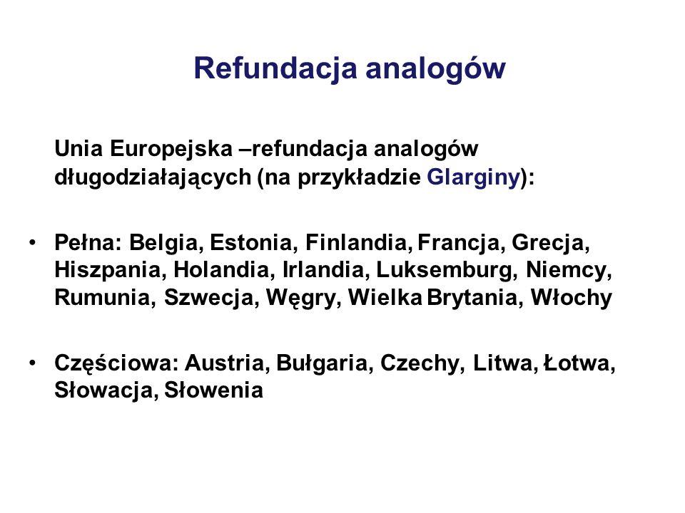 Refundacja analogów Unia Europejska –refundacja analogów długodziałających (na przykładzie Glarginy): Pełna: Belgia, Estonia, Finlandia, Francja, Grecja, Hiszpania, Holandia, Irlandia, Luksemburg, Niemcy, Rumunia, Szwecja, Węgry, Wielka Brytania, Włochy Częściowa: Austria, Bułgaria, Czechy, Litwa, Łotwa, Słowacja, Słowenia