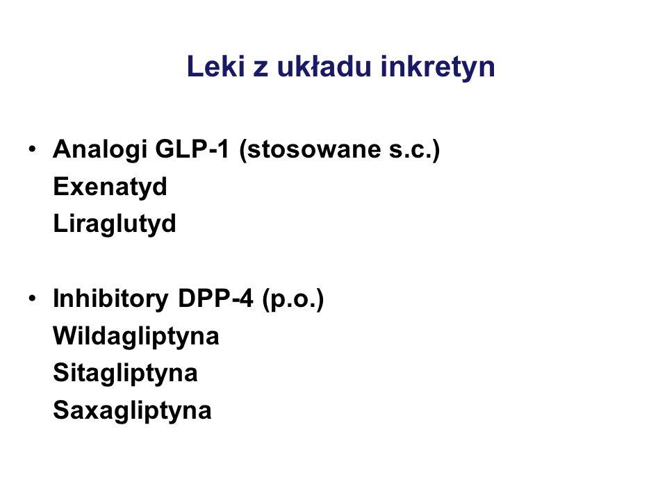 Leki z układu inkretyn Analogi GLP-1 (stosowane s.c.) Exenatyd Liraglutyd Inhibitory DPP-4 (p.o.) Wildagliptyna Sitagliptyna Saxagliptyna