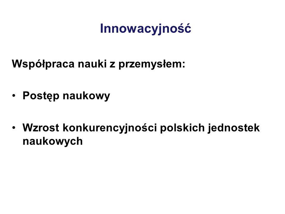 Innowacyjność Współpraca nauki z przemysłem: Postęp naukowy Wzrost konkurencyjności polskich jednostek naukowych