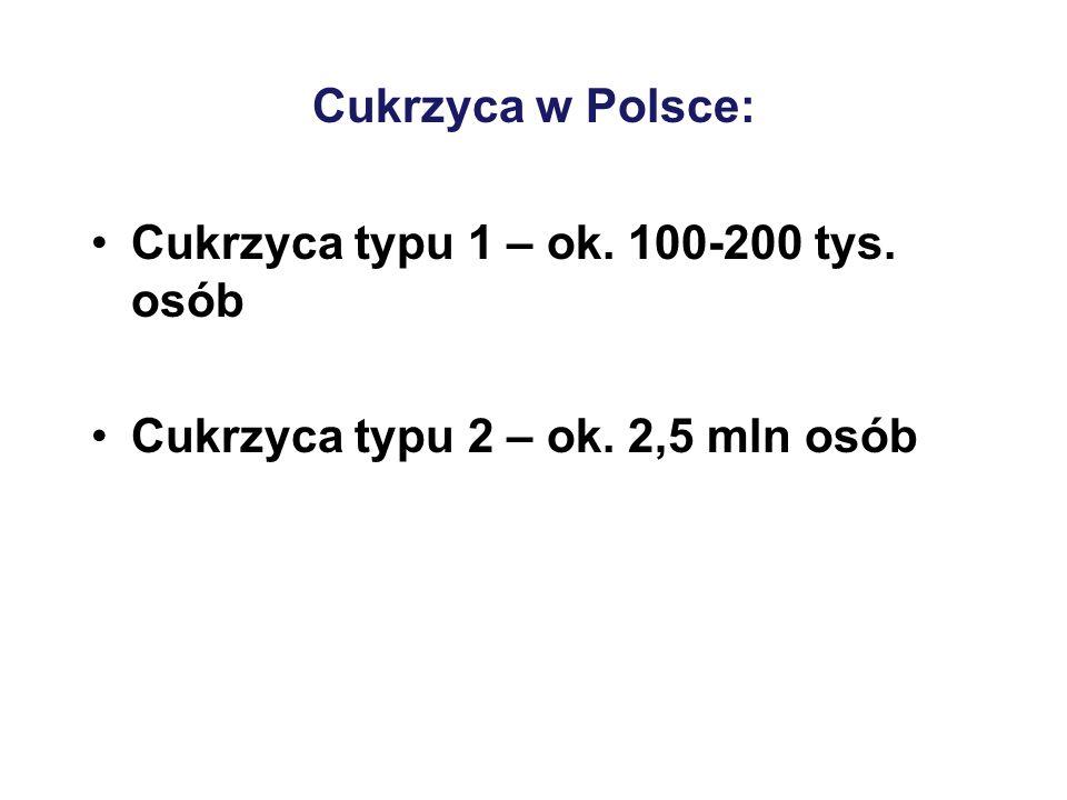 Cukrzyca w Polsce: Cukrzyca typu 1 – ok. 100-200 tys. osób Cukrzyca typu 2 – ok. 2,5 mln osób