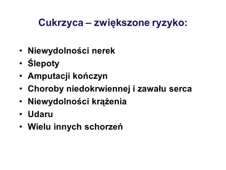 Koszt leczenia cukrzycy : Leczenie powikłań jest w Polsce ok.