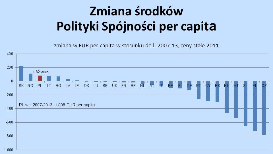 Zmiana środków Polityki Spójności per capit a