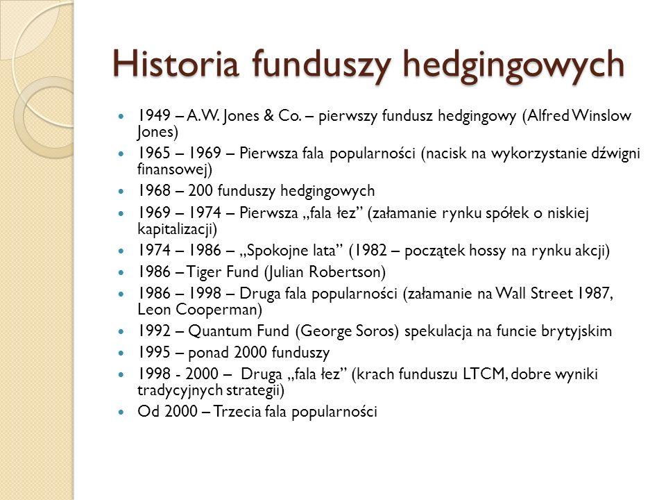 Historia funduszy hedgingowych 1949 – A.W. Jones & Co. – pierwszy fundusz hedgingowy (Alfred Winslow Jones) 1965 – 1969 – Pierwsza fala popularności (