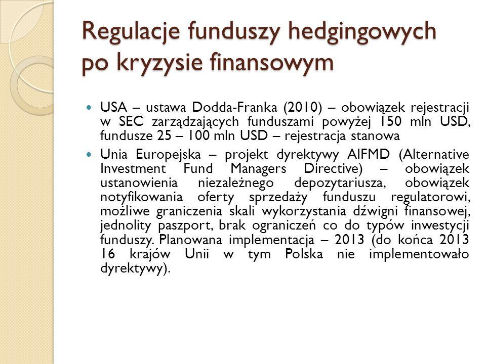 Regulacje funduszy hedgingowych po kryzysie finansowym USA – ustawa Dodda-Franka (2010) – obowiązek rejestracji w SEC zarządzających funduszami powyże