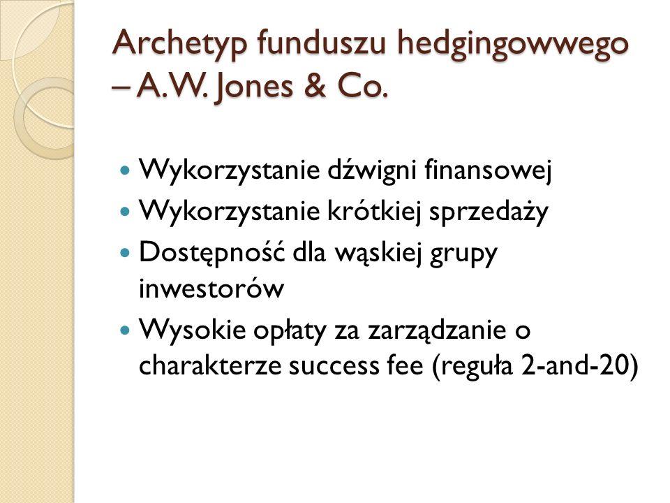 Archetyp funduszu hedgingowwego – A.W. Jones & Co. Wykorzystanie dźwigni finansowej Wykorzystanie krótkiej sprzedaży Dostępność dla wąskiej grupy inwe