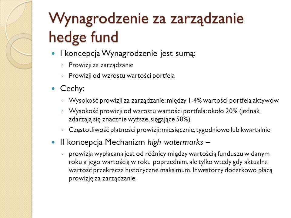 Wynagrodzenia funduszy hedgingowych Typ strategiiOpłata zarządzanie (%)Premia za wyniki (%) Credit1,6420,00 CTA1,7920,56 Distressed Securities1,5520,51 Event Driven1,6719,14 Fixed Income1,4519,18 Long/Short Equity1,6319,16 Macro1,8419,20 Market Neutral1,6319,71 Multi-Strategy1,6919,39 Other1,5117,13 Relative Value1,3819,00 Special Solutions1,5920,25 Statistical Arbitrage1,8419,00 Funds of Hedge Funds1,3510,58 Źródło: Preqin Inc.