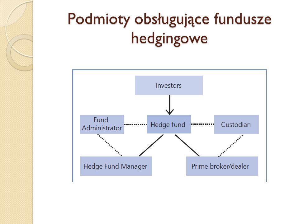 Podmioty obsługujące fundusze hedgingowe 2 Prime broker – broker oferujący kompleksową obsługę maklerską funduszu (usługi brokerskie, finansowanie, rozliczania transakcji, usługi powiernicze, zarządzanie ryzykiem itp.).
