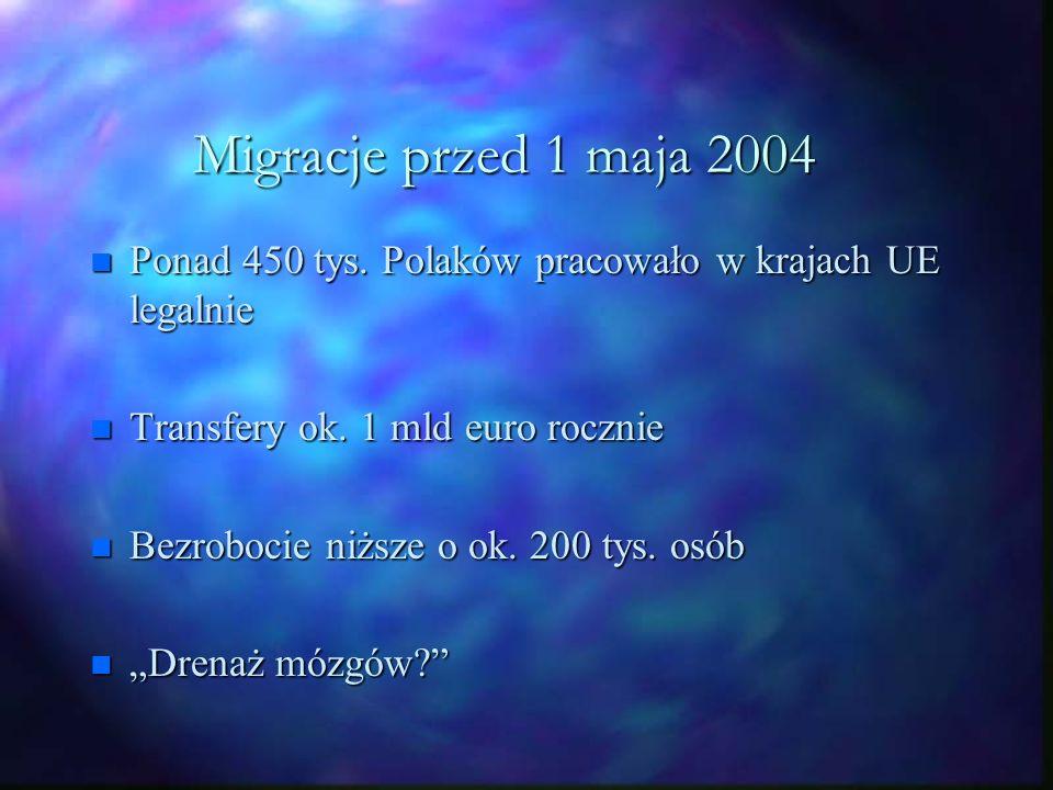 Migracje przed 1 maja 2004 n Ponad 450 tys. Polaków pracowało w krajach UE legalnie n Transfery ok.