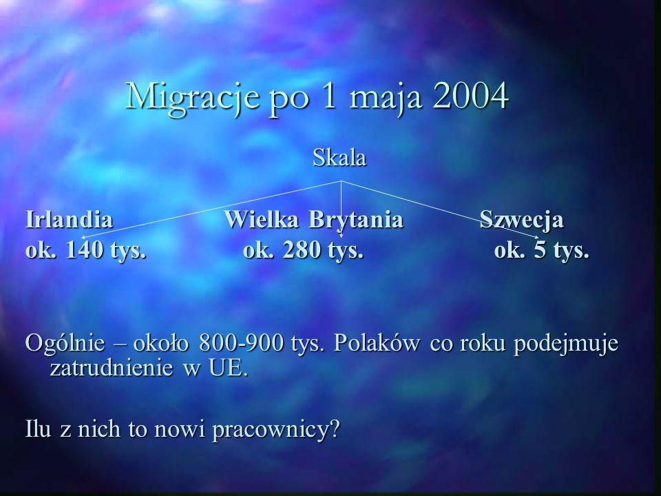 Migracje po 1 maja 2004 Skala IrlandiaWielka Brytania Szwecja ok.