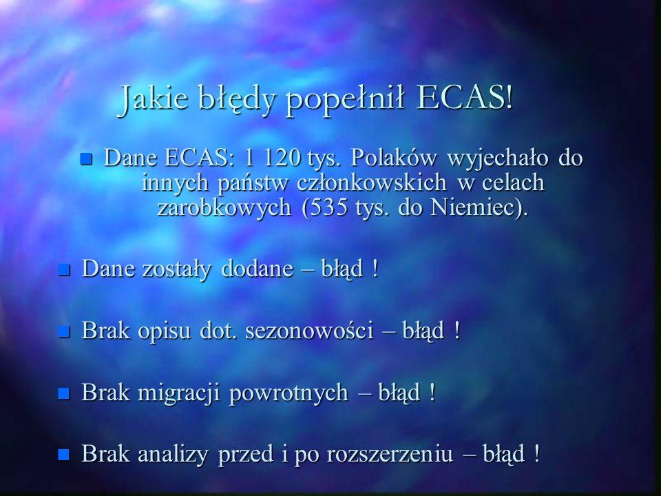 Jakie błędy popełnił ECAS. n Dane ECAS: 1 120 tys.