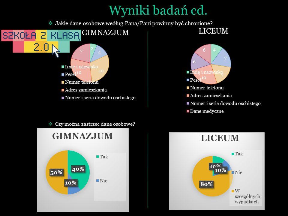Wyniki badań cd.  Jakie dane osobowe według Pana/Pani powinny być chronione.