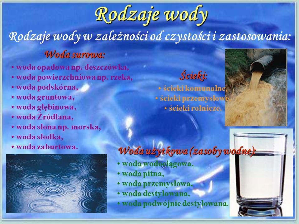 Rodzaje wody Rodzaje wody w zależności od czystości i zastosowania: Woda surowa: woda opadowa np.