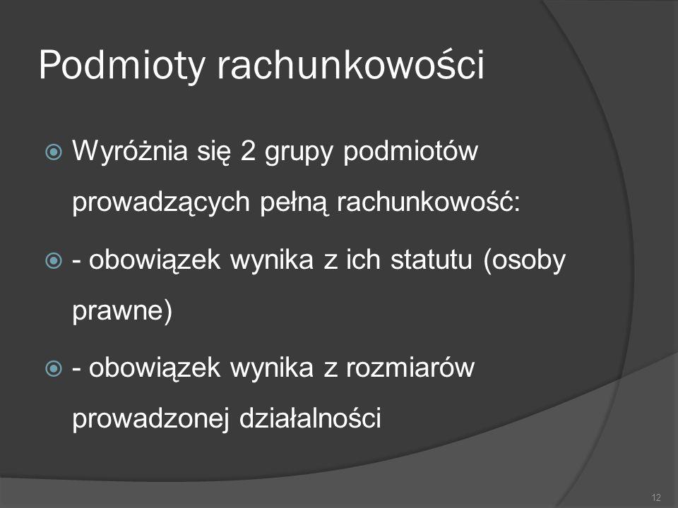 Podmioty rachunkowości  Wyróżnia się 2 grupy podmiotów prowadzących pełną rachunkowość:  - obowiązek wynika z ich statutu (osoby prawne)  - obowiązek wynika z rozmiarów prowadzonej działalności 12