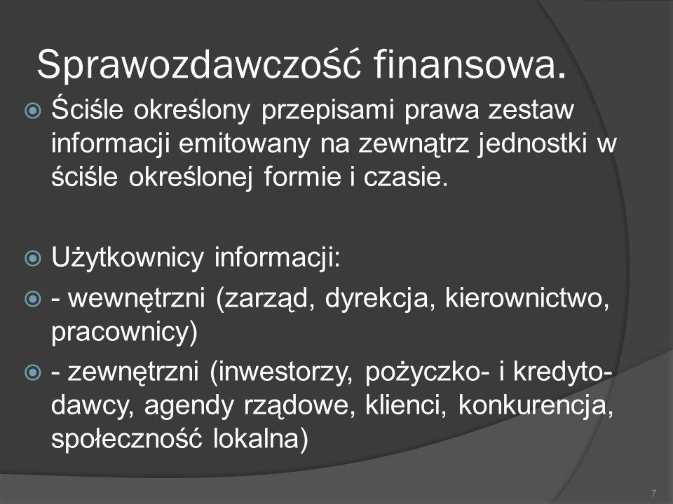 Sprawozdawczość finansowa.