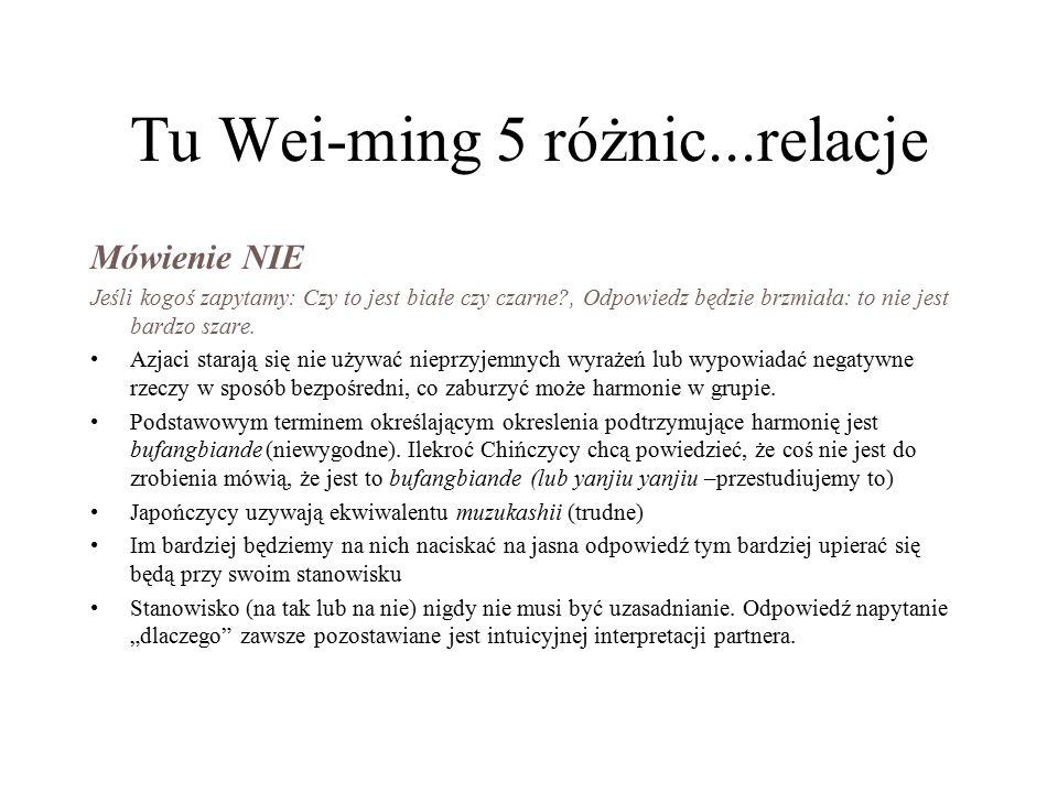 Tu Wei-ming 5 różnic...relacje Mówienie NIE Jeśli kogoś zapytamy: Czy to jest białe czy czarne , Odpowiedz będzie brzmiała: to nie jest bardzo szare.