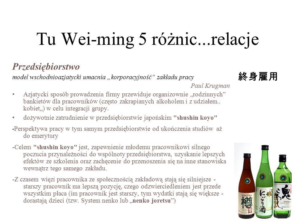 """Tu Wei-ming 5 różnic...relacje Przedsiębiorstwo model wschodnioazjatycki umacnia """"korporacyjność zakładu pracy Paul Krugman Azjatycki sposób prowadzenia firmy przewiduje organizownie """"rodzinnych bankietów dla pracowników (często zakrapianych alkoholem i z udziałem.."""